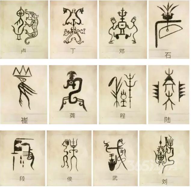 姓氏图腾,可以当纹身用,神秘又个性.